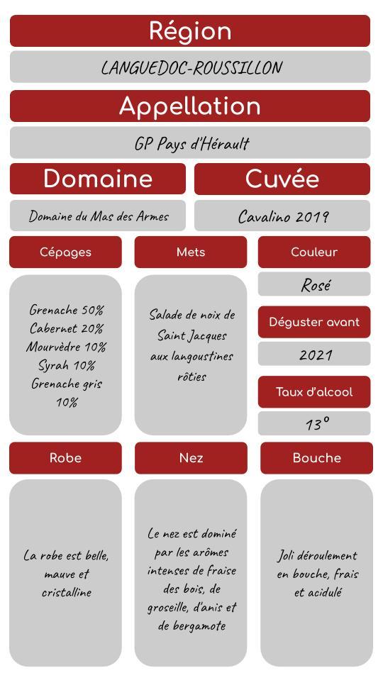 LCDJ0058 CAVALINO 2019 - DOMAINE MAS DES ARMES / Vin Rosé / Languedoc Roussillon / IGP Pays de l'Hérault