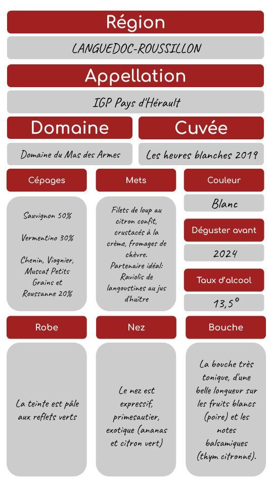 LCDJ0059 LES HEURES BLANCHES 2019 - DOMAINE MAS DES ARMES / Vin Blanc / Languedoc Roussillon / IGP Pays de l'Hérault