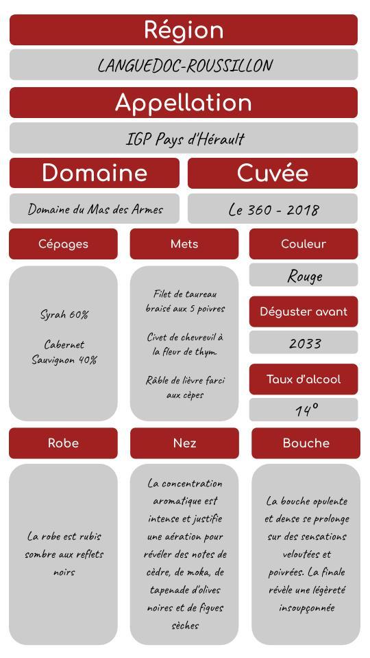 LCDJ0063 LE 360 2018 - DOMAINE MAS DES ARMES / Vin Rouge / Languedoc Roussillon / IGP Pays de l'Hérault